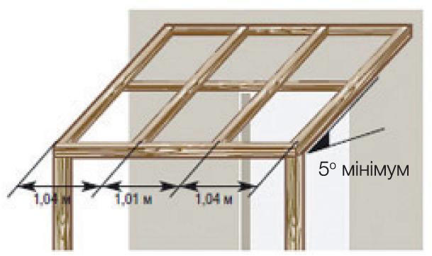 Монтаж поликарбоната на крышу своими руками 35